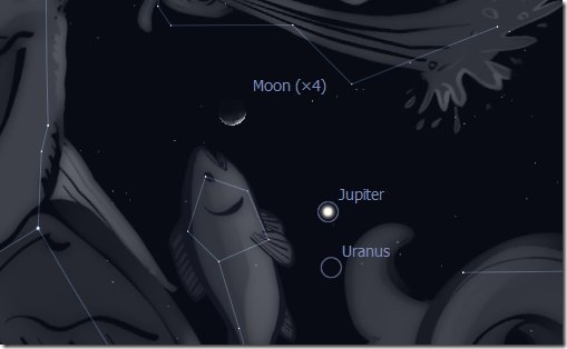 9 MAY Moon Jupiter  Uranus