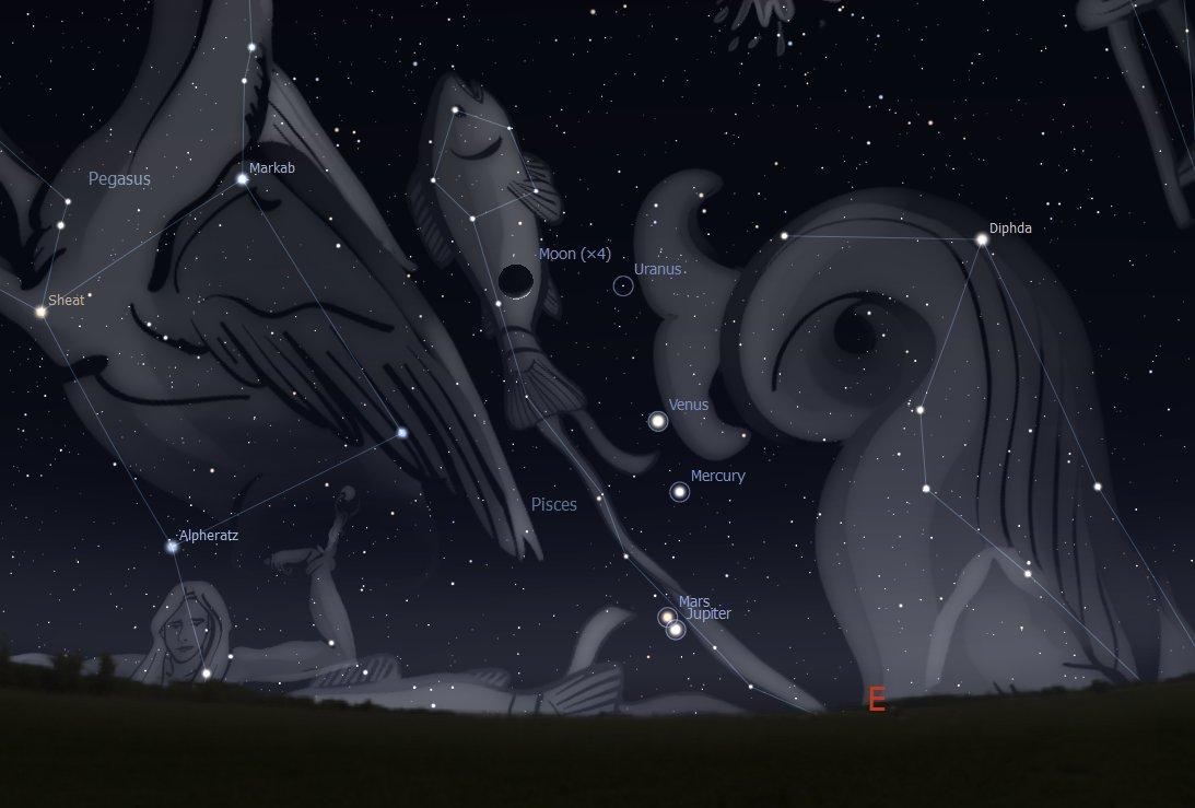 moon trine mars transit - photo #12