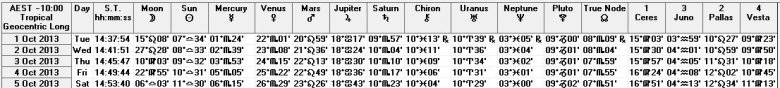 1-5 OCTOBER 2013 EPHEMERIS