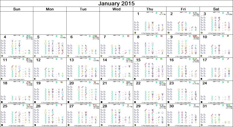 JANUARY 2015 ASTRO CALENDAR