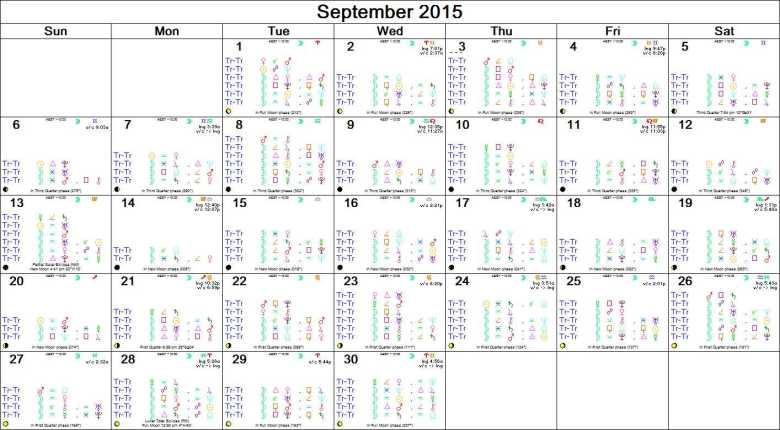 SEPTEMBER 2015 ASTRO-CALENDAR