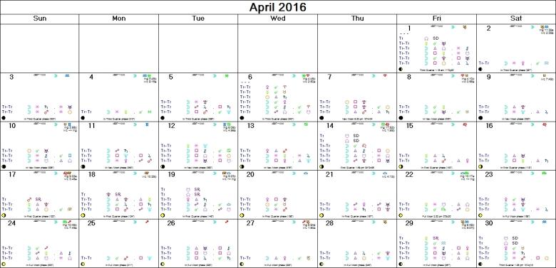 APRIL 2016 ASTRO-CALENDAR
