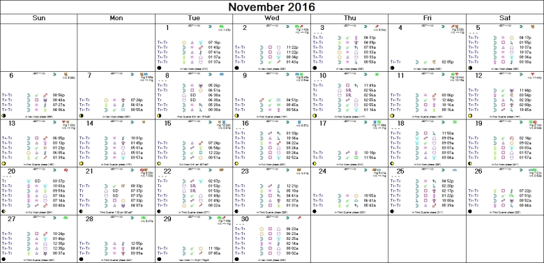 November 2016 Astro-Calendar from Solar Fire Gold