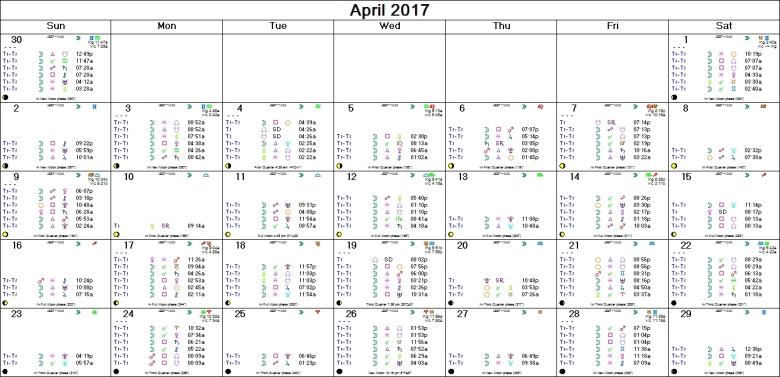 APRIL 2017 ASTRO-CALENDAR