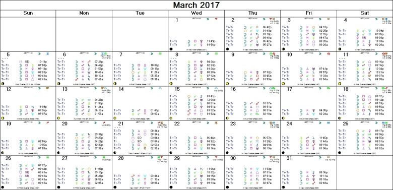 Solar Fire Astro-Calendar March 2017, including Moon's Void of COurse