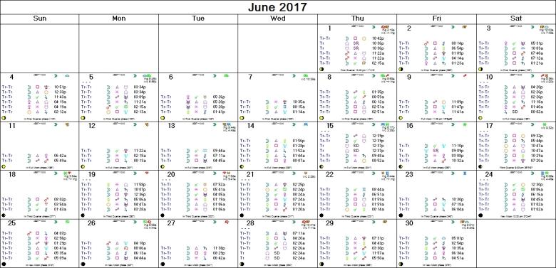 JUNE 2017 ASTRO-CALENDAR