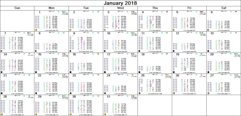 JANUARY 2018 ASTRO-CALENDAR