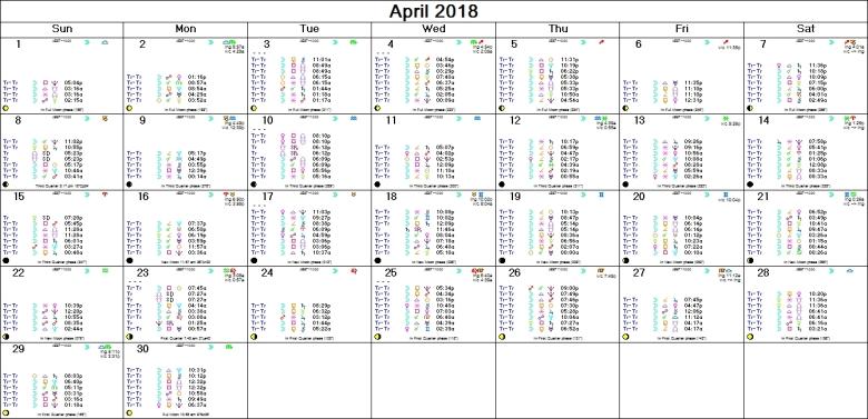 APRIL 2018 ASTRO-CALENDAR