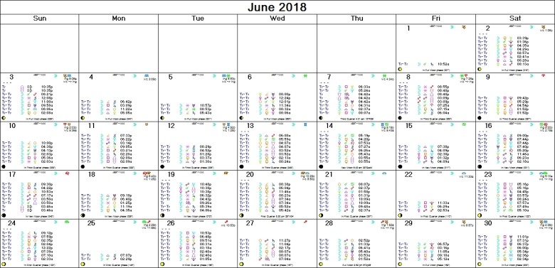 JUNE 2018 ASTRO-CALENDAR