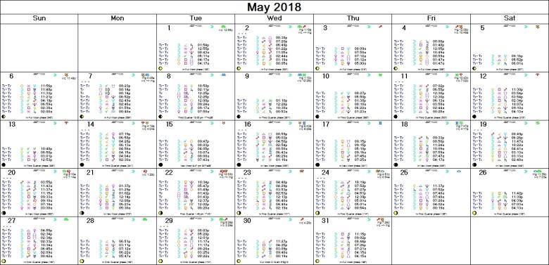 MAY 2018 ASTRO-CALENDAR