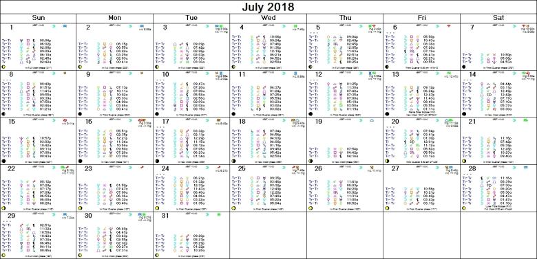 JULY 2018 ASTRO-CALENDAR