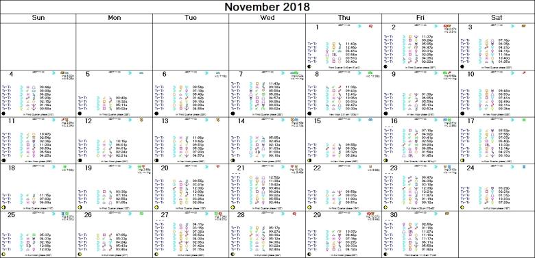 NOVEMBER 2018 ASTRO-CALENDAR