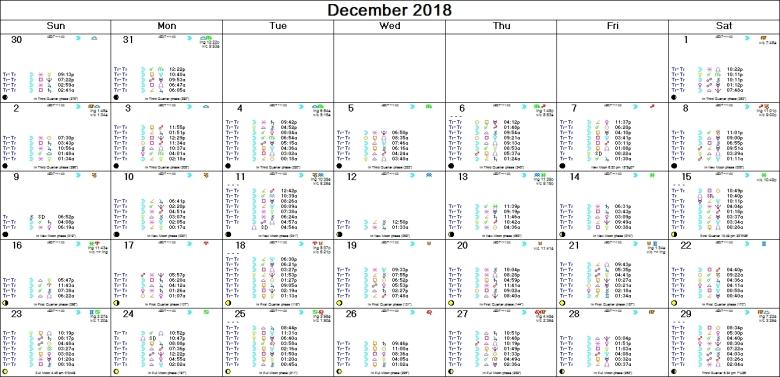 DECEMBER 2018 ASTRO-CALENDAR