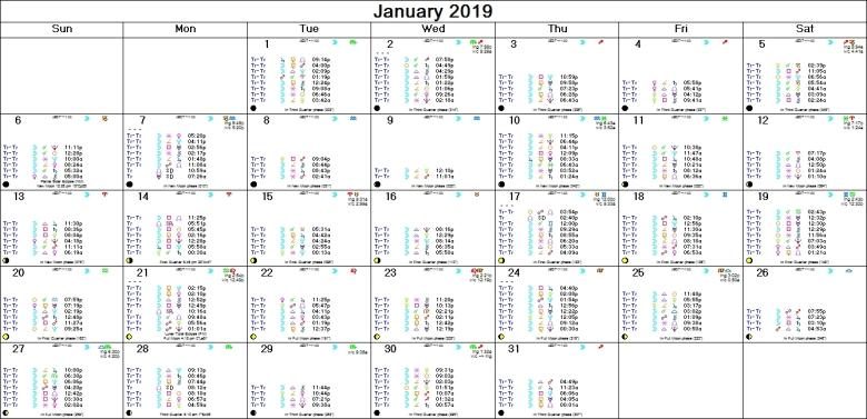 JANUARY 2019 ASTRO-CALENDAR