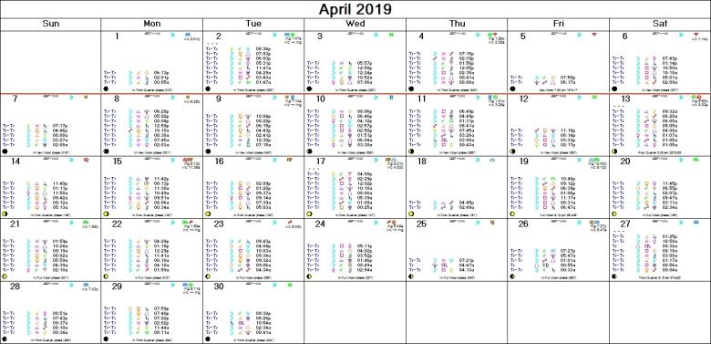APRIL 2019 ASTRO-CALENDAR