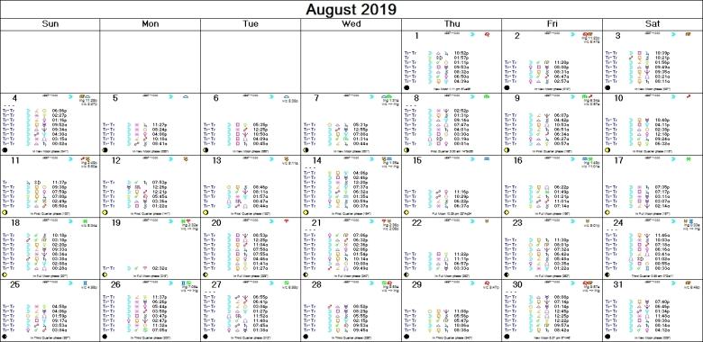 AUGUST 2019 ASTRO-CALENDAR