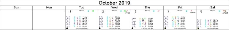 OCTOBER 2019 - 1 to 5 - ASTRO-CALENDAR