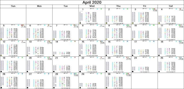 APRIL 2020 ASTRO-CALENDAR