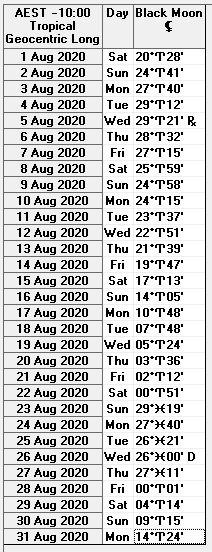 August 2020 Black Moon Lilth Ephemeris